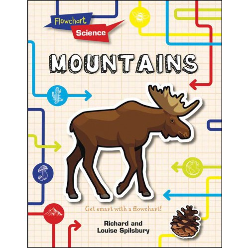 Flowchart Science - Mountains