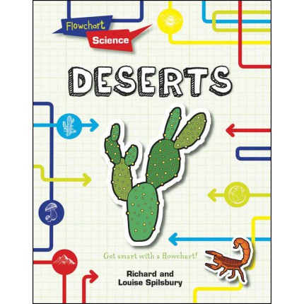 Flowchart Science - Deserts