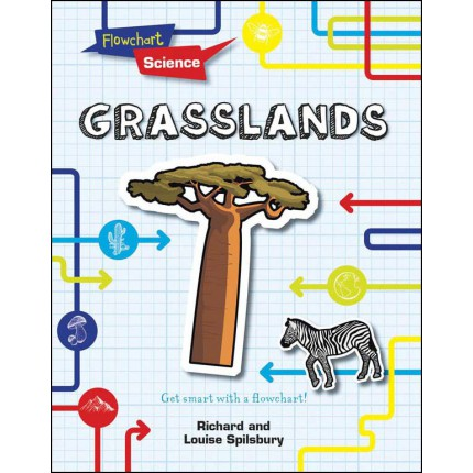 Flowchart Science - Grasslands
