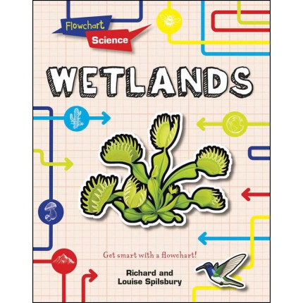 Flowchart Science - Wetlands