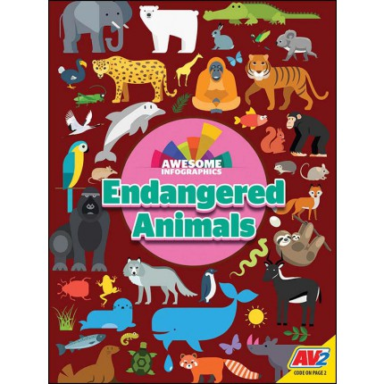 Awesome Infographics - Endangered Animals